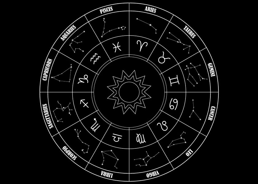 Astrology - the signs chart